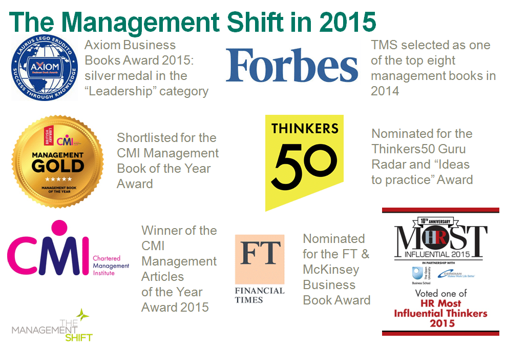 The Management Shift: Reflecting on 2015, Anticipating 2016